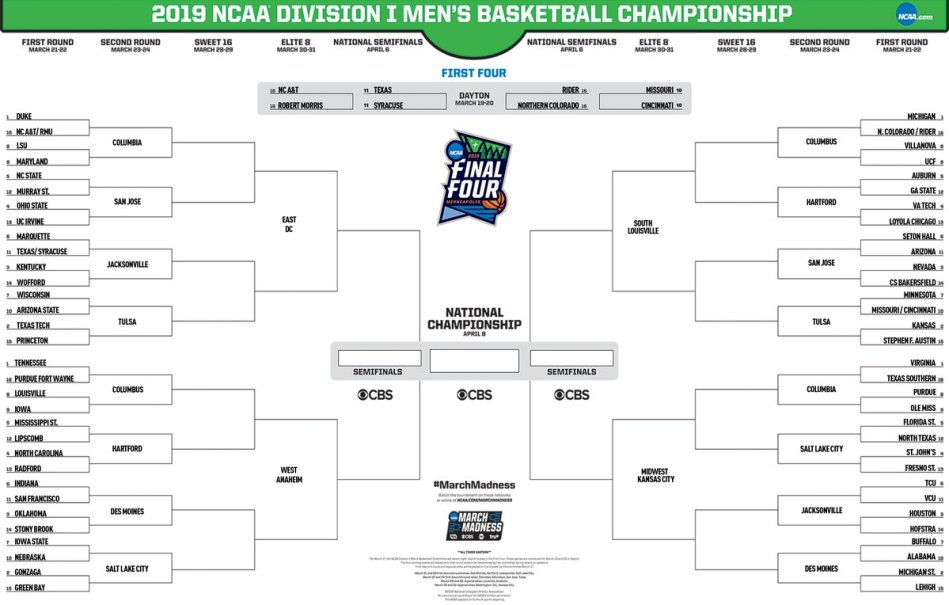 Print Your NCAA Tournament Brackets Here  👉👉👉  ( Viral Flame Network)